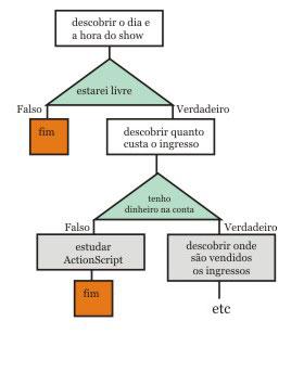 curso-as2-algoritmo02