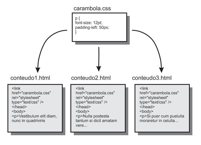 curso-html-css-externo